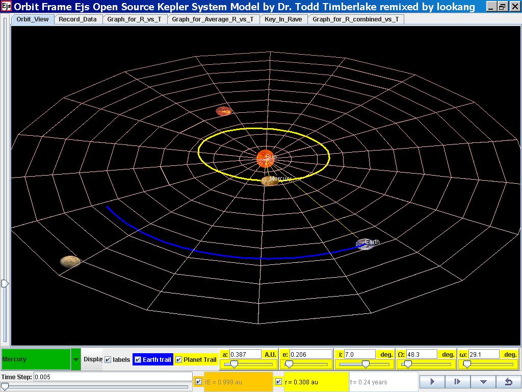 7.5 Kepler's Solar System JavaScript HTML5 WebGL Applet ...