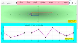 Velocity-Time Graph Editor Simulator Javascript Simulation
