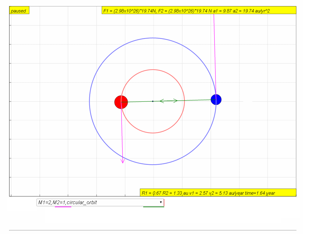 Model: You may view the movement of the two stars using the EJSS below link (require internet) or just below: