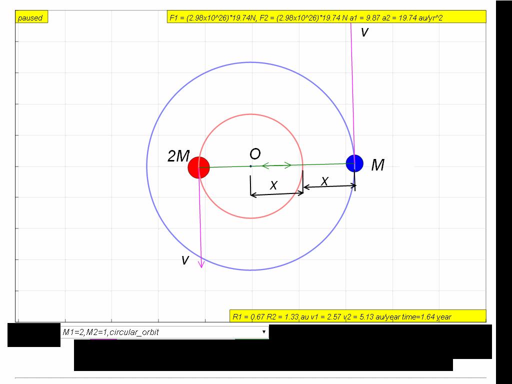 Example (N09/I/16) Binary Stars