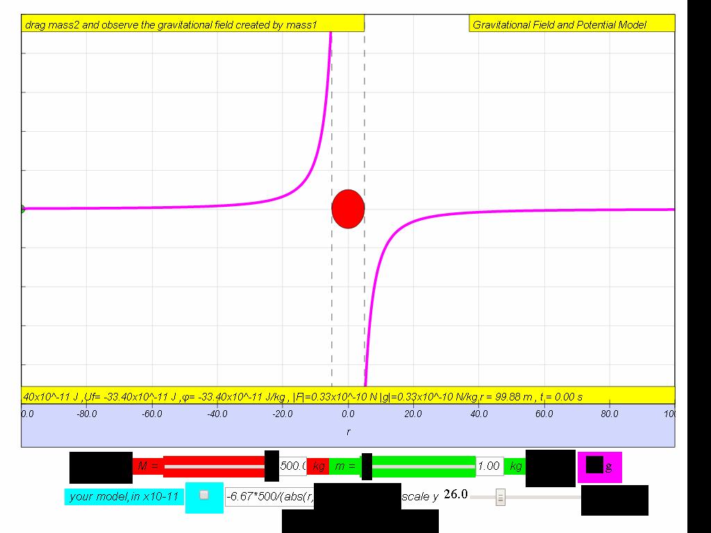 g = -6.67*500/(abs(r)*r)