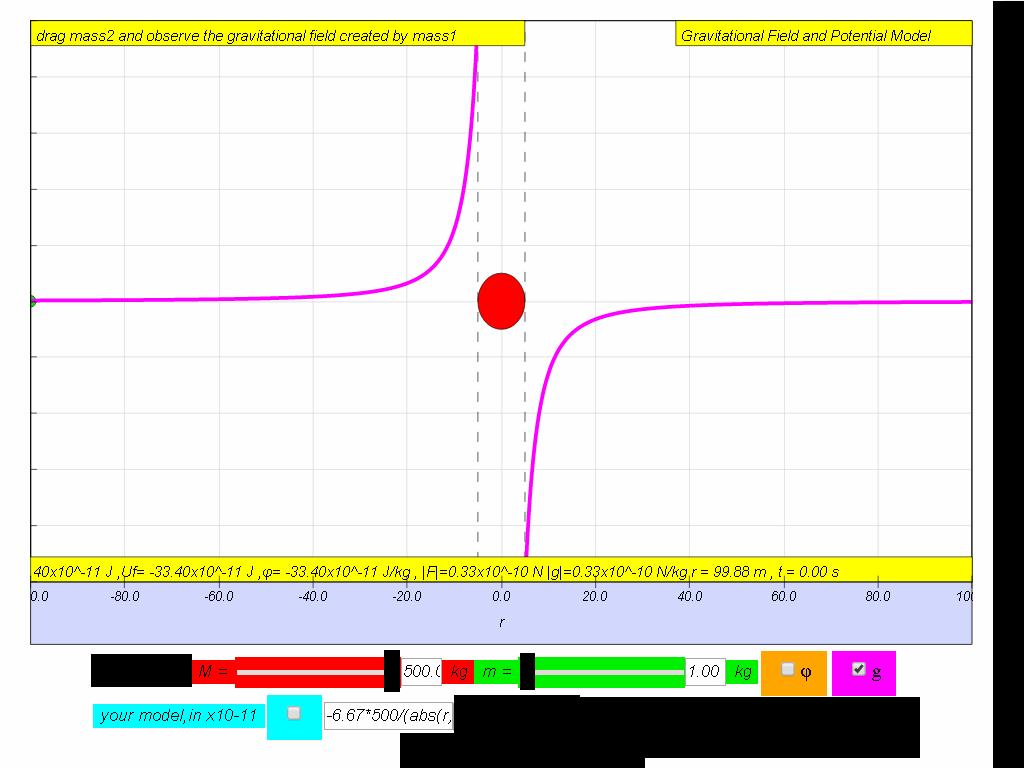 model g = -6.67*500/(abs(r)*r)