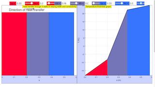 Steady-State Heat Conduction JavaScript Simulation Applet