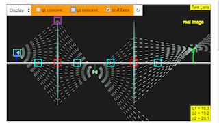 Two Lens Simulator JavaScript Simulation Applet HTML5 - Open