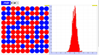 Gaussian Distribution Simulator JavaScript Simulation Applet