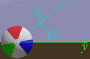 Launch Parameters